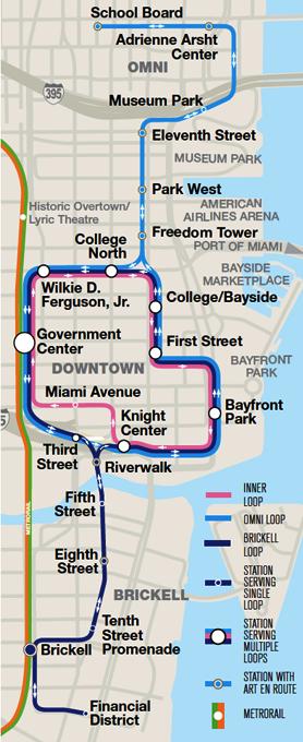Miami Metromuver